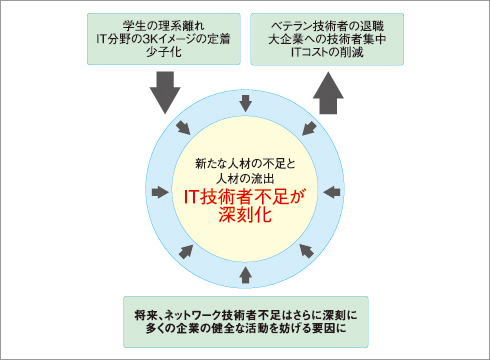 tu_iij1009_01.jpg