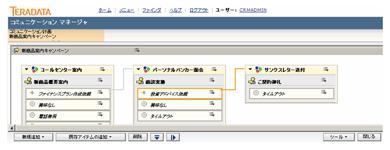 Teradata Relationship Managerの画面