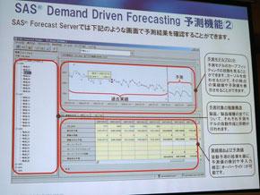 DDFの予測画面