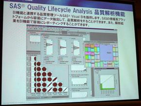 QLAの分析画面