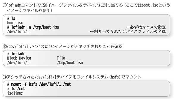ISOイメージファイルのマウント手順