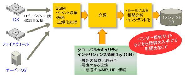 SSIM01.jpg