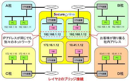secureonline.jpg