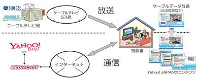 mediacast01.jpg