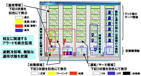 JP1における管理イメージ