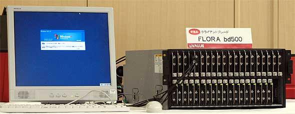 FLORA FLORA bd500のベースユニット(5U)には40枚のモジュールが挿入できる