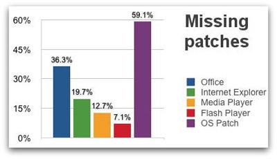 misspatch.jpg