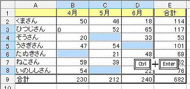 [Ctrl]+[Enter]で選択したセルに同じデータを入力