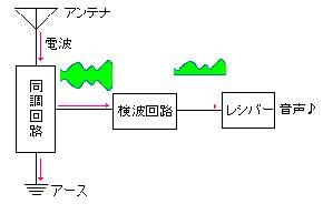 tnfig1.jpg