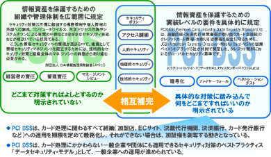 pgp1-2-1.jpg