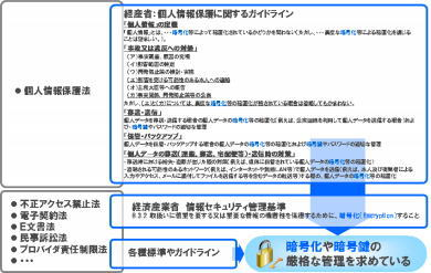 pgp1-2-3.jpg