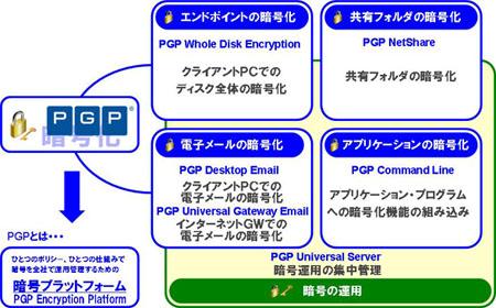 pgp1-3-2.jpg