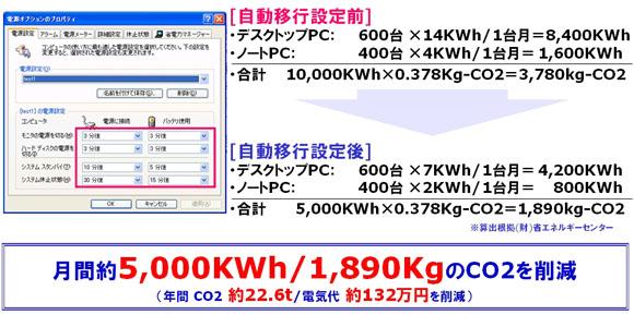 quality_greenit02.jpg