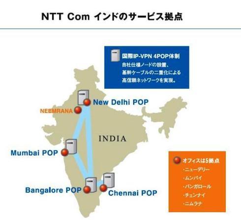 nttcomindia1.jpg