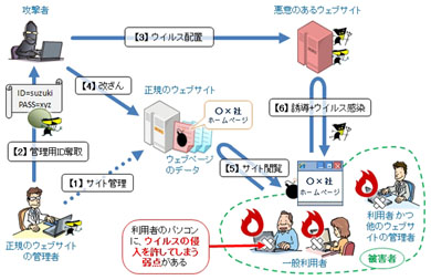 gumblarattack01.jpg