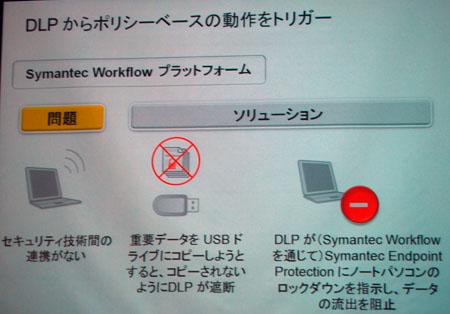 symantecdlp00.jpg