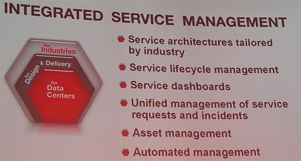 Integrated Service Managementの枠組み。これだけを見ると、さほど目新しい主張があるわけではない