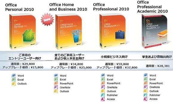 office 2010 英文 版