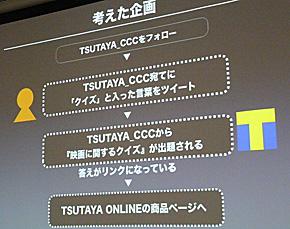 TSUTAYA_CCCの企画案
