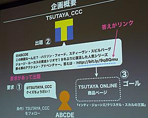 TSUTAYA_CCCの企画概要