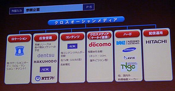 東京メディアの参画企業