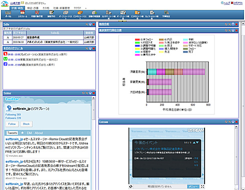 eセールスマネージャーRemix Cloudの画面