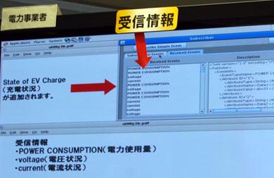 コンテンツルーティング技術のデモ。ユーザーが必要とする情報を追加したり、変更したりしても情報が正しく転送されるという