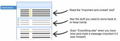 ah_priority_inbox_quick_guide.jpg