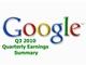 Google、過去最高の決算 ディスプレイ広告、モバイル広告が成長