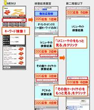d2c_ulusys02.jpg