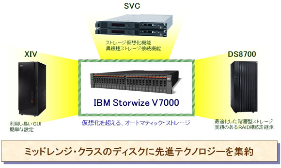 storwise01.jpg