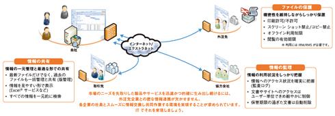 for_extranet1.jpg