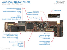 ah_iPad2_MainPCB.jpg