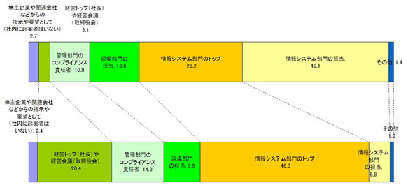 endpoint002.jpg