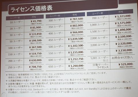Webメールシステムの最新版「Denbun Version 3」のライセンス価格表