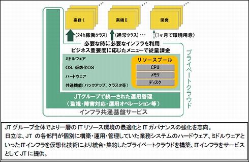 hitachi0524.jpg