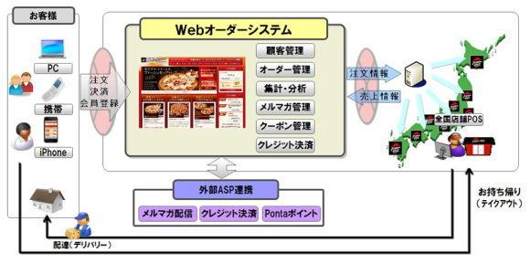 fujitsu0722.jpg