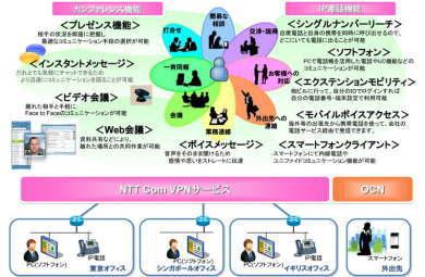 nttcom01.jpg