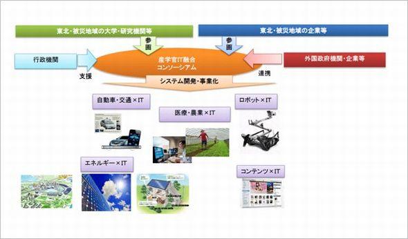 hayashimasayuki_4a.jpg