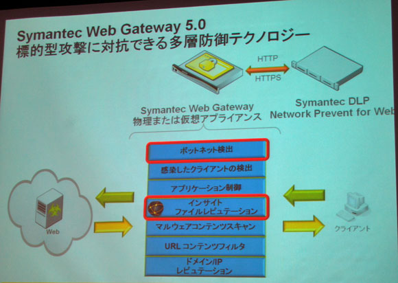symantec001.jpg