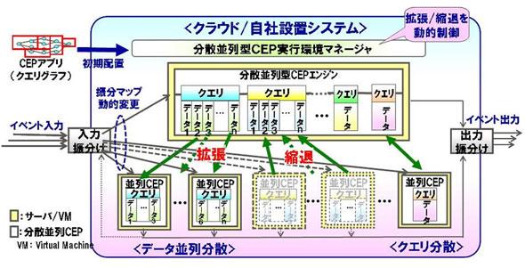 fujitsu1216-1.jpg