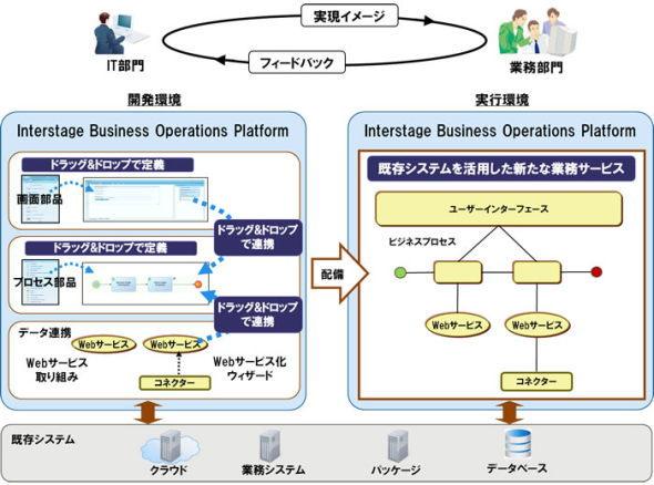 fujitsu0202-1.jpg