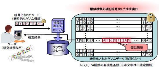 0312hitachi2.jpg