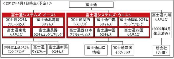 fujitsu0321.jpg