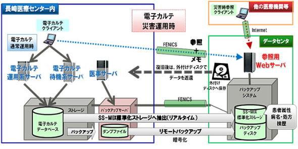 fujitsu0328.jpg