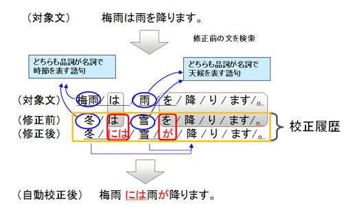 fujitsulab0404-1.jpg