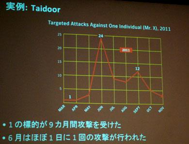 targetattack01.jpg