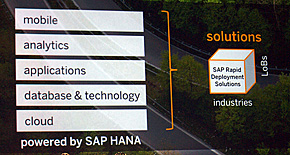 「SAPPHIRE NOW 2012」でSAPが発表した戦略