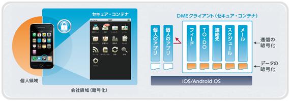 dme2.jpg