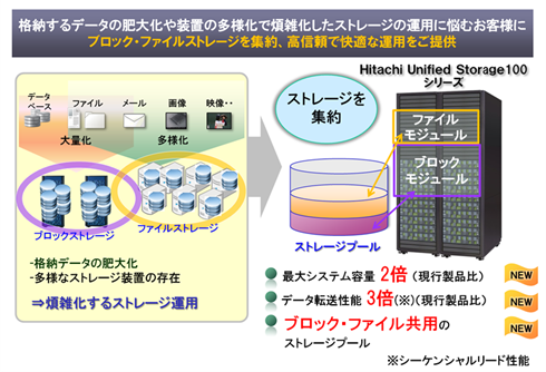 fig_hitachi_01.png